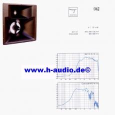 Limmer 042  Horn - 6-1 75°x45° Hornflare für P2 & P3