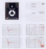Limmer 308 Horn - 12 1,5 60° x 40°