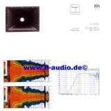 Limmer 806 Horn - 1,5 Horn, 60° x 40°