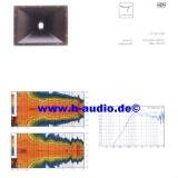 Limmer 809 Horn -1,5 90°x60°